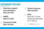 government hotlines